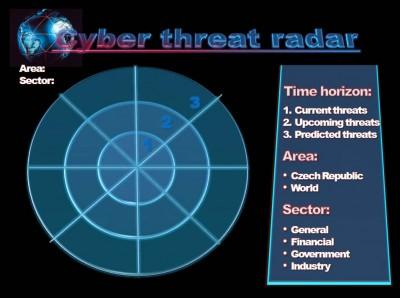 Cyber-Threat-Radar-1