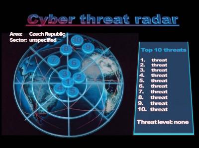 Cyber-Threat-Radar-3