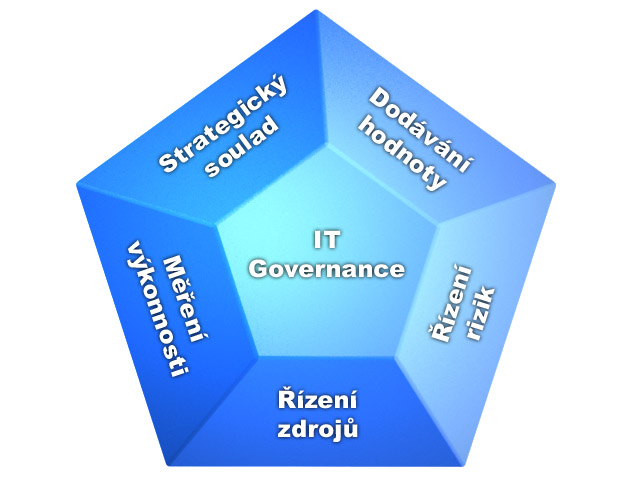 it governance thesis Good governance thesis statements yildiz teknik university, the institute of social sciences, department of business this is why it is often he.
