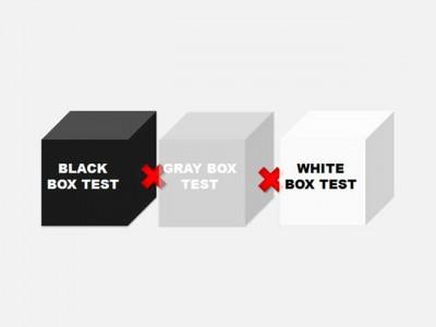 Způsoby testování