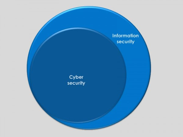 information_security_vs_cybersecurity