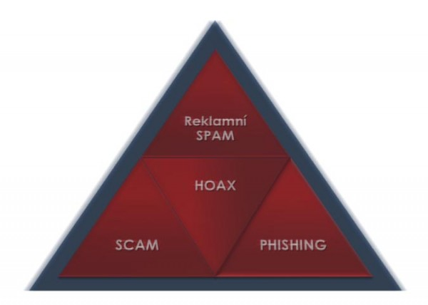 spam-scam-hoax-phishing-2