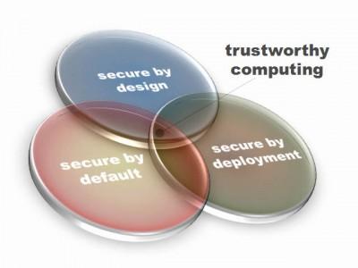 trustworthy-computing
